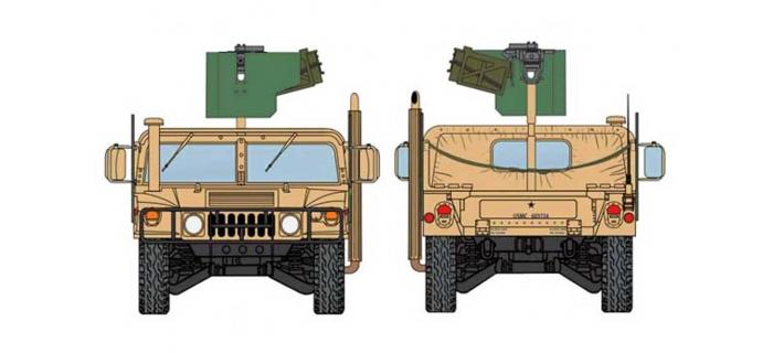 ITALERI I6511 - Véhicule militaire M998 A1
